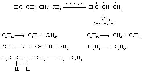 Схема использования продуктов
