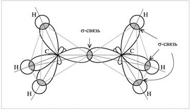 Строение атома углерода схема фото 941