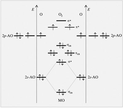 конденсированное состояние вещества конспект по химии