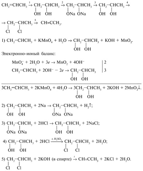 схемы превращений по неорганической химии