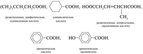 Experiments Dumas chlorination of acetic acid  English