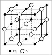 Ионная кристаллическая решетка сульфида железа FeS