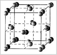 Молекулярная кристаллическая решетка йода