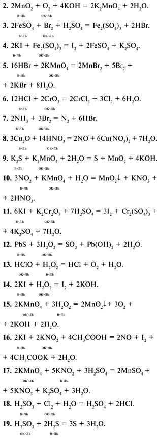 h2so4 конц плюс иодит купрума