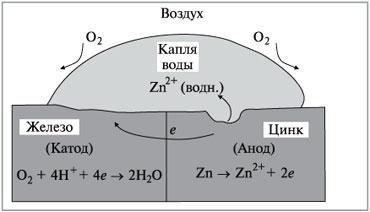 Виды и характеристики сплавов железа