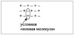 Схема образования химической связи металлов фото 720