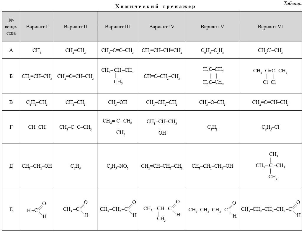 Как выглядитэлектронная формула пропаналя