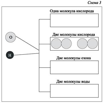 молекул (схема 3).