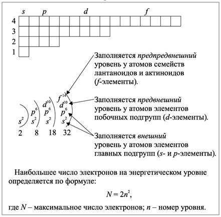 ту же матрицу (схема 3).