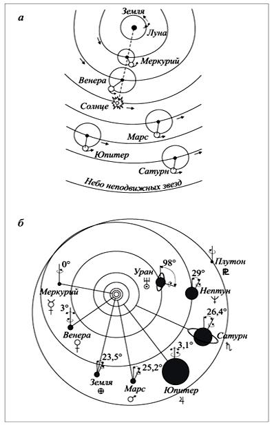 Схема горных пород география 5 класс