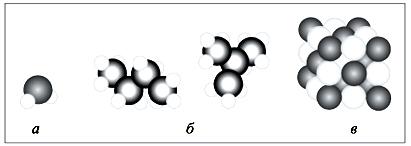 Рис. 1. Материальные модели: а – молекулы воды; б – молекул изомеров бутана; в – кристаллической решетки хлорида натрия