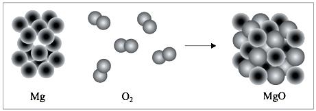 Рис. 2. Модельная схема реакции