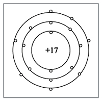Электронная схема атома азота
